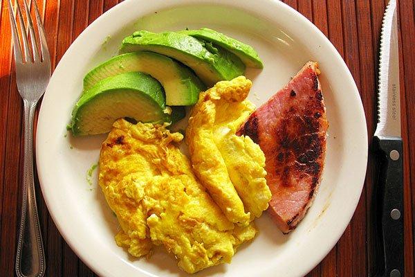 Eat Your Breakfast